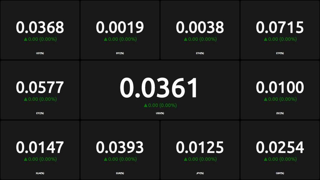 CryptoLendTW 儀錶板