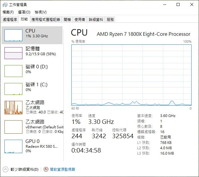 工作管理員中 CPU 的模擬會顯示已啟用